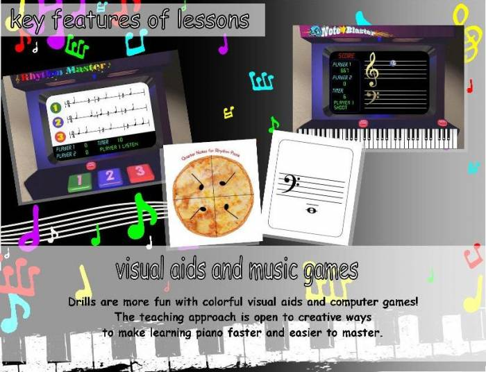 4th picture of PIANO LESSONS for beginners and enthusiasts Offer in Cebu, Philippines