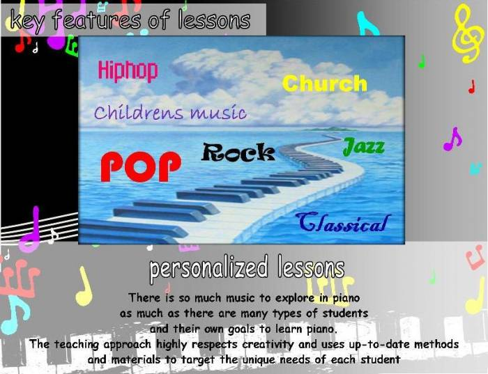 2nd picture of PIANO LESSONS for beginners and enthusiasts Offer in Cebu, Philippines