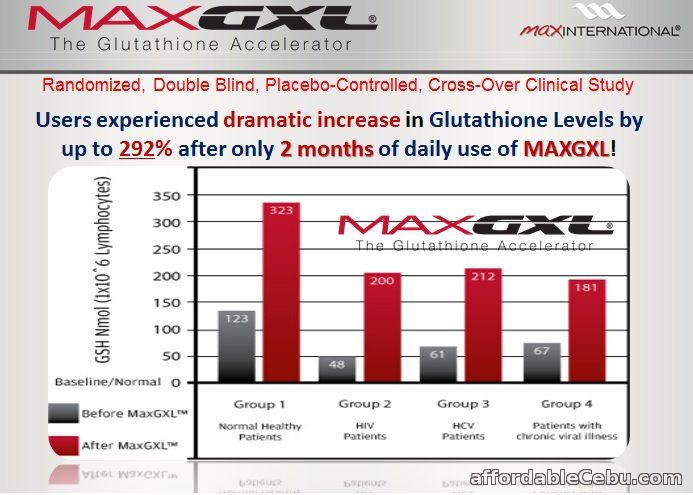 For Sale Max Gxl Glutathione Acc Dietary Supp 45ca For