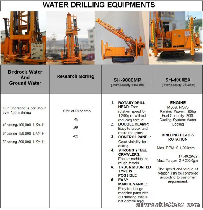 1st picture of Water Drilling Services | Drilling | Spare Parts & Heavy equipments Offer in Cebu, Philippines