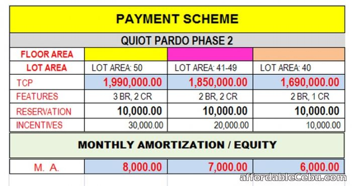 5th picture of Gio Homes Quiot Pardo Cebu City- For Only 1.69M- FREE MOTORBIKE For Sale in Cebu, Philippines