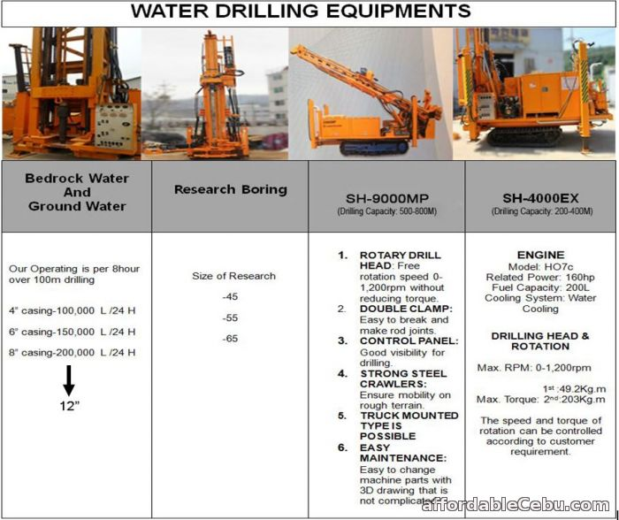 2nd picture of Water Drilling | Drilling | Spare Parts & Heavy equipments Offer in Cebu, Philippines