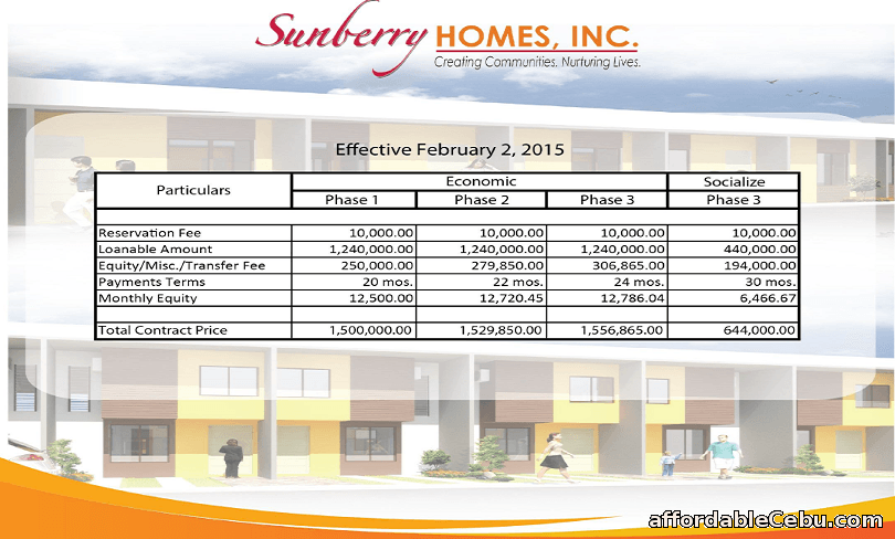 2nd picture of for as low as 12,500 a month, you can own a townhouse unit @ Sunberry Homes, Soong Mactan For Sale in Cebu, Philippines