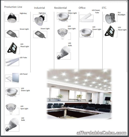 1st picture of LED Lights For Sale in Cebu, Philippines