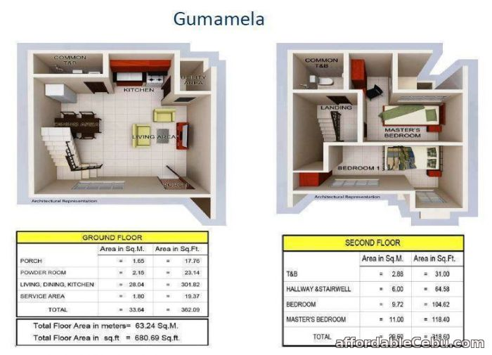 3rd picture of House for sale at BAYSWATER-GUMAMELA Talisay City Cebu For Sale in Cebu, Philippines