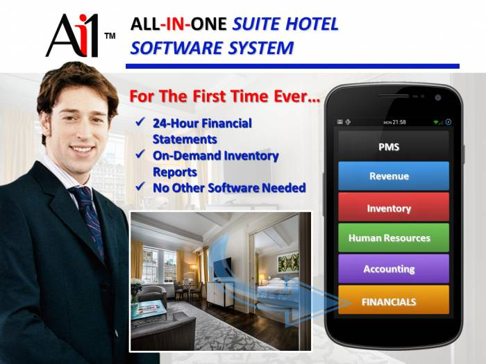 1st picture of Suite Hotel Software Implementation For Sale in Cebu, Philippines