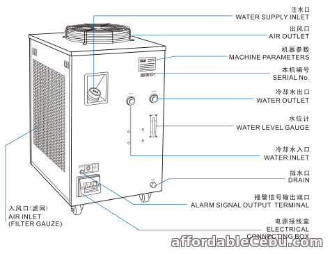 3rd picture of S&A air cooled water chiller for resistance welding machine For Sale in Cebu, Philippines