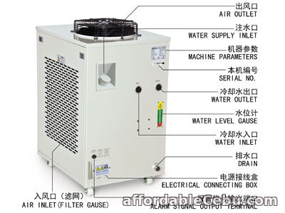 2nd picture of S&A industrial compressor refrigeration chiller CW-6100 factory For Sale in Cebu, Philippines