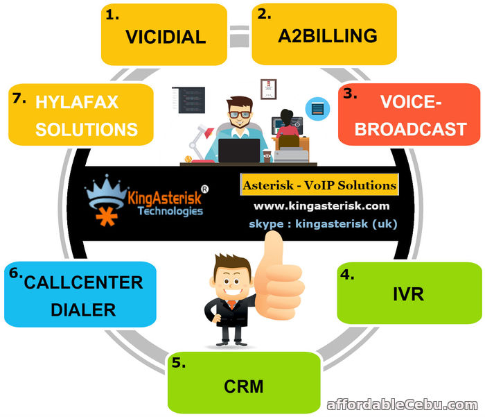 1st picture of Asterisk - VoIP Dialer Solutions Offer in Cebu, Philippines