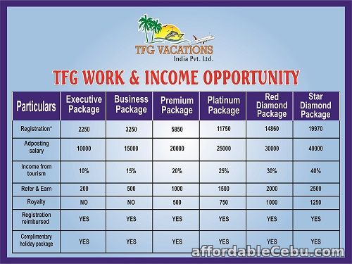 2nd picture of Online Tour Operator For Tourism Company-Hiring Now Offer in Cebu, Philippines