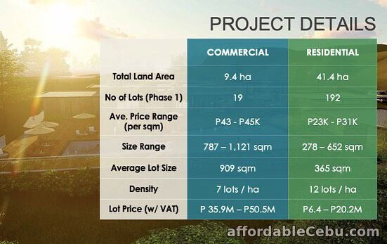 1st picture of FOR SALE: Alveo Hillside Ridge Residential and Commercial Lots For Sale in Cebu, Philippines
