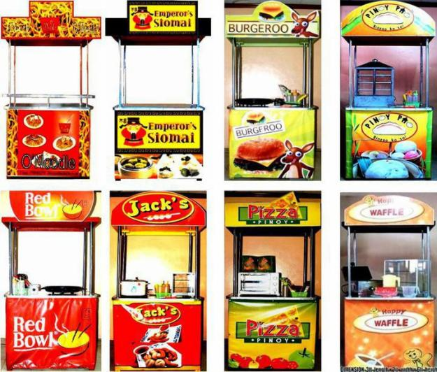 Small Restaurant Business Plan In Philippines