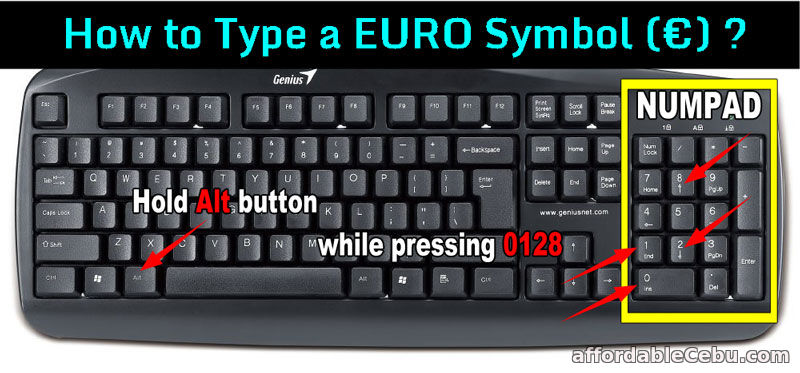 Keyboard Symbols Shortcuts How to Type Euro...