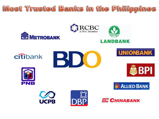 Most Trusted Banks in the Philippines