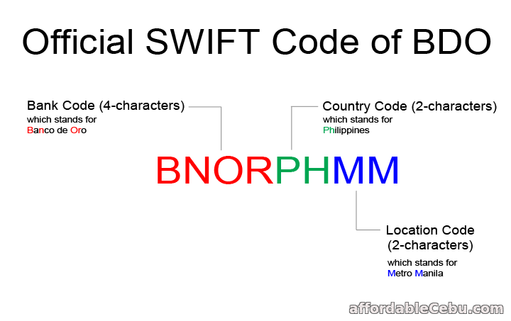 BDO Swift Code