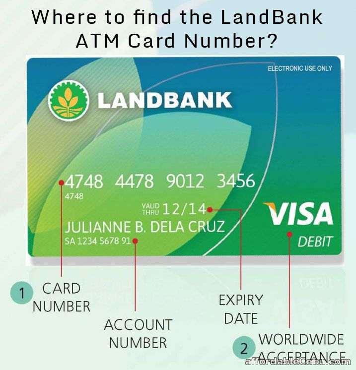 LandBank ATM Card Number