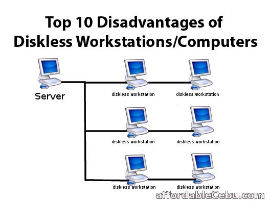 advantages and disadvantages of workstation computers This license is most suitable for mobile computers or single user/workstation  setup here are some of the benefits and limitation of standalone licenses: pros.
