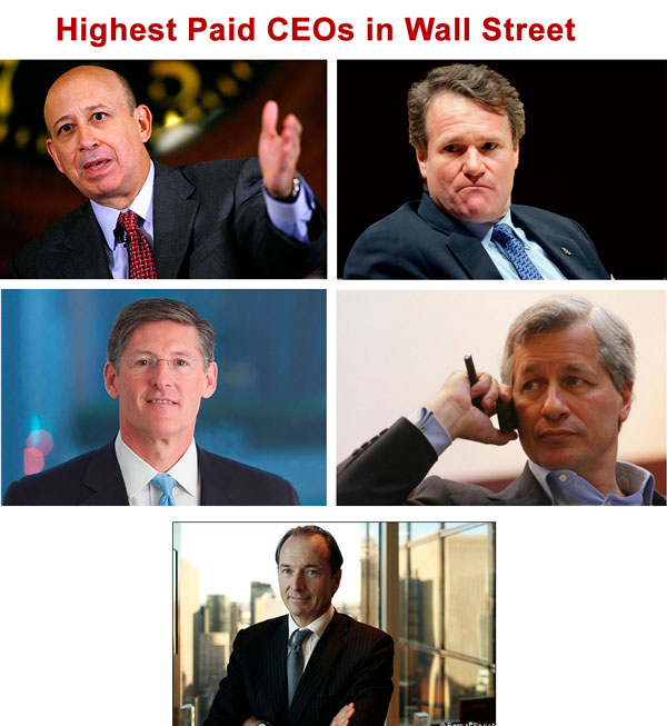 Highest Paid CEOs in Wall Street