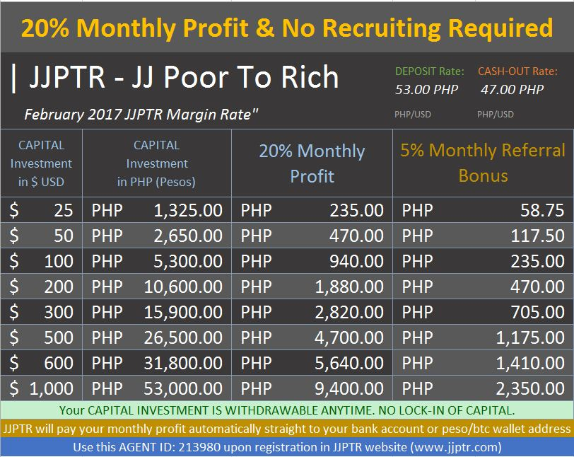 JJPTR Investment Table Rate