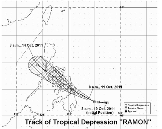 Typhoon Ramon