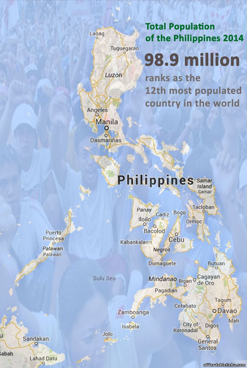 Total Population of Philippines 2014