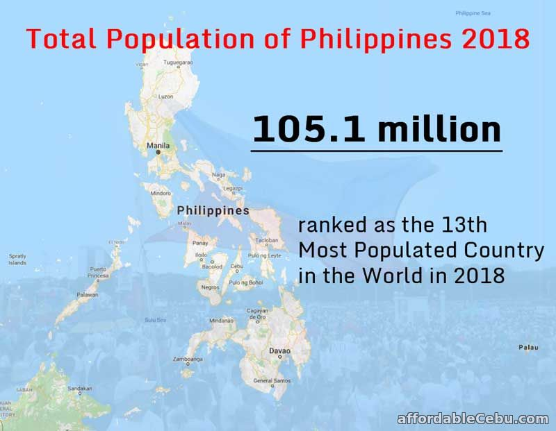 Total Population of Philippines 2018