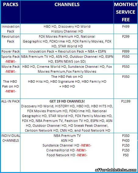 Add HD SkyCable Channels