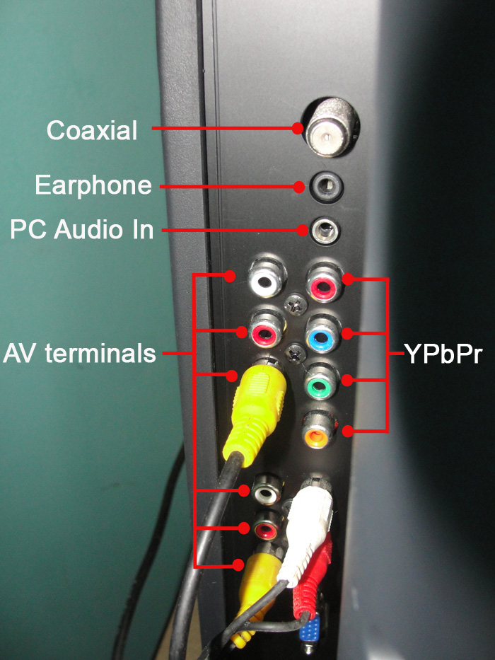 Coaxial Port, AV Port, YPbPr Ports of LCD TV Terminals
