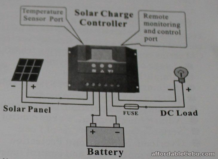 How to install solar charger controller